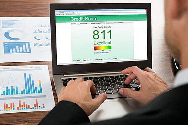 Kan din næste finansielle beslutning skade dit kredit score? Dette værktøj kan hjælpe dig med at finde ud af